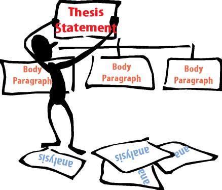 Tone of essays list